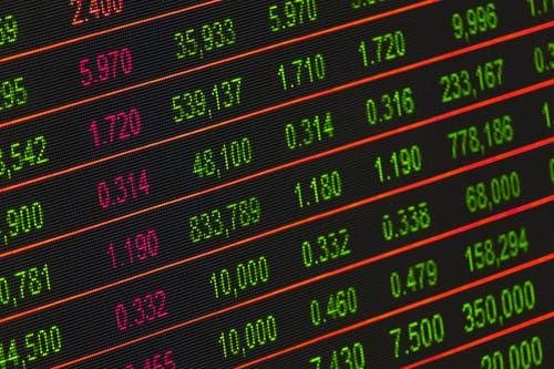 c stock pre market